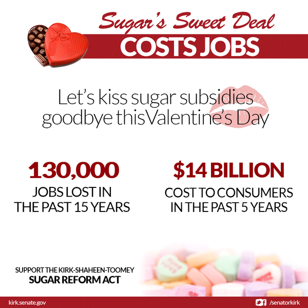 The sugar program hurts #IL candy companies that employ 7,000+. Ending the subsidy would save Americans ~$3b/yr. http://t.co/lbtMmfAGl0