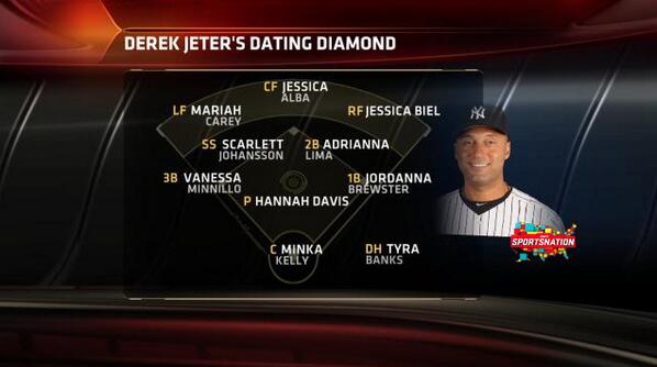 Jeter  s dating roster