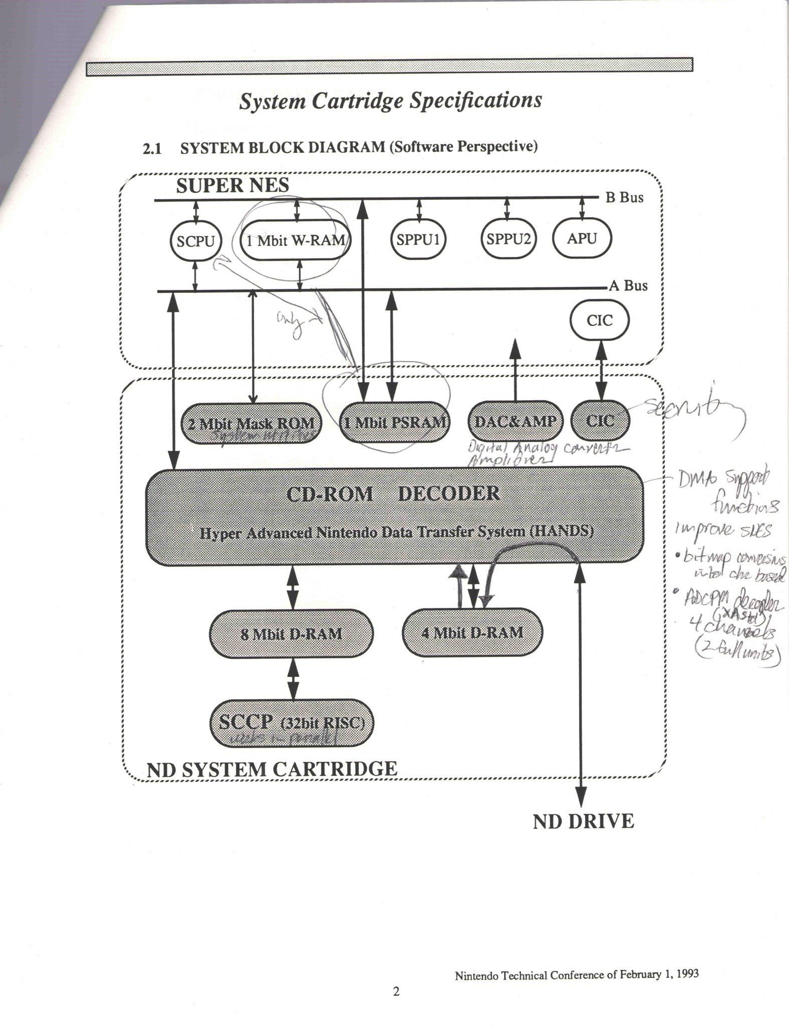 Snes Cd Technical Overview Internal Nintendo Document Uncovered Playstation 4 Block Diagram Click To Expand
