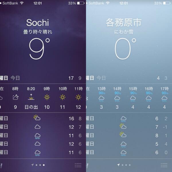 各務原とソチの現在の気温。 各務原、低い。>_< #weather http://t.co/sy8xHTc90m