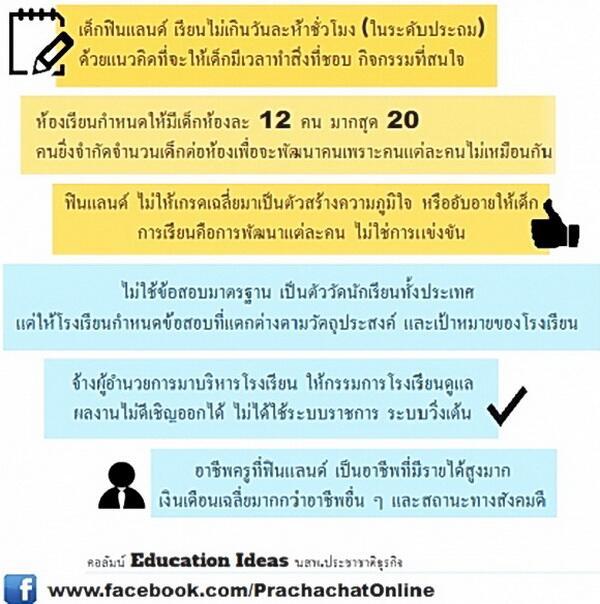 """@khonbonlang: ทำไมนักเรียนฟินแลนด์ถึงมีคุณภาพที่สุดในโลก แล้วทำไมไทย เกือบที่โหล่ ! http://t.co/KEiufTulov http://t.co/bszb62fRPO"""
