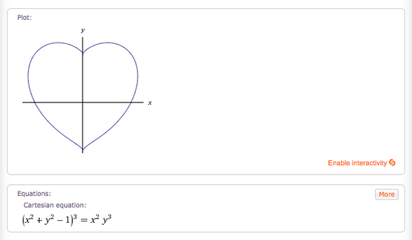 Happy (x^2+y^2-1)^3 = x^2 y^3 Day! http://t.co/TU8vEH9OnN http://t.co/bylpXk1vzS