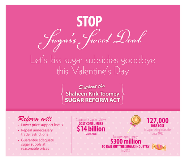 Let's kiss sugar subsidies goodbye this #ValentinesDay and reform #sugarssweetdeal http://t.co/88XoLNf43R