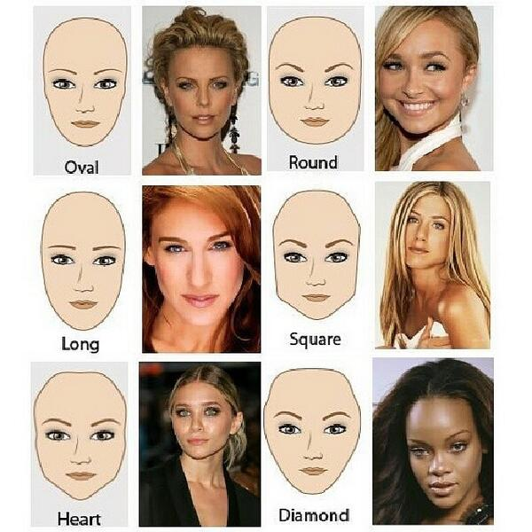 Threadingnheena On Twitter Eyebrow Shapes According To Faceshape