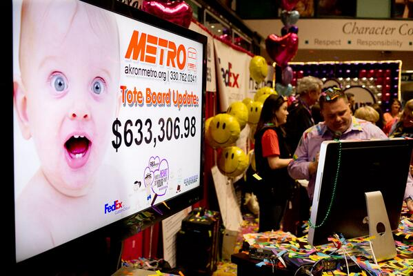 Final #WKDDradiothon total: $633,306.98 Thank you to everyone! http://t.co/jFu2QRSrQZ
