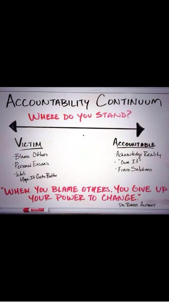 As a teammate where do you stand? Do u play the victim card? Or do you stand by your actions/word!? http://t.co/v2qUQUs833