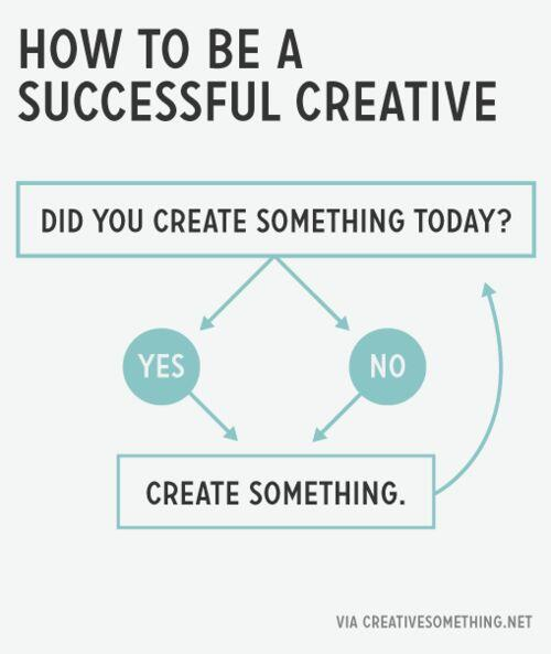 How to be a successful creative http://t.co/Vycb6NkTnD http://t.co/vhKy3PEMz3