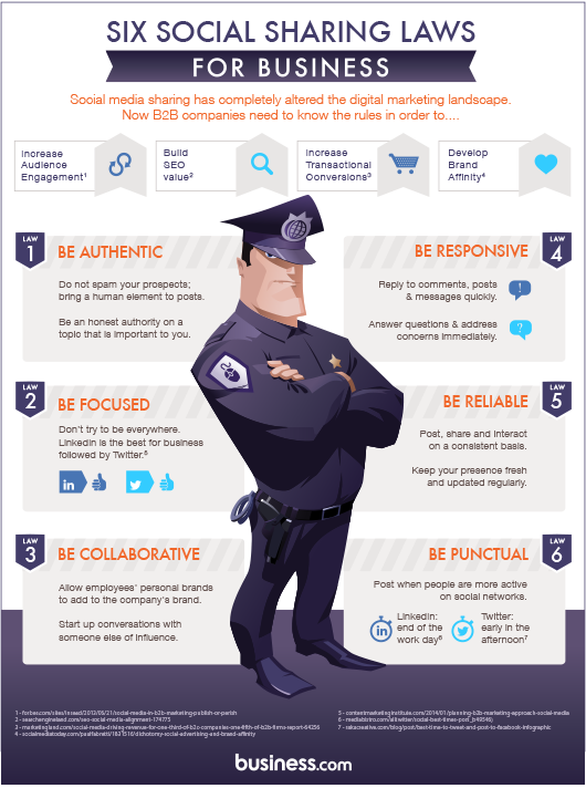 Tame your unruly social media strategy with this visual legislation (infographic) http://t.co/ZLdcfC5iGi http://t.co/K5UatYBycU #social