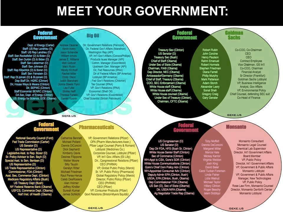 Occupy Wall Street on Twitter quot Meet Your Government The