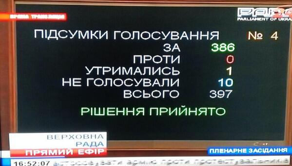 Депутаты приняли закон о возврате к Конституции 2004 года
