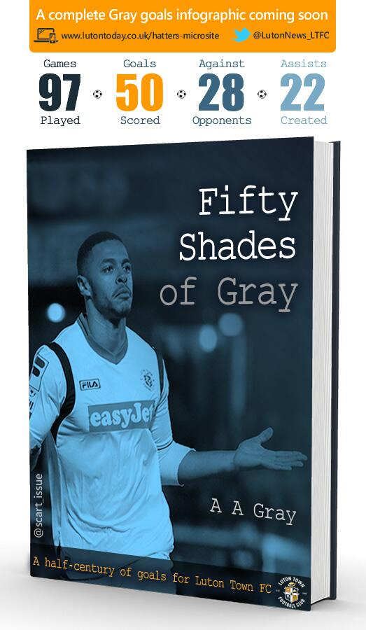 Been waiting to unleash this graphic courtesy of @scart_issue - 50 goals for Gray in his 97th game for Town. http://t.co/MFRsobZxKT