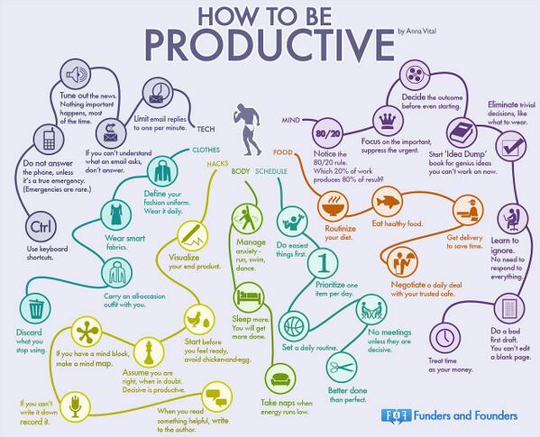 Cool graphic! 35 habits of the most productive people. http://t.co/bQLqhjWmgt
