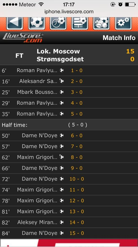 Insane! After Lokomotiv Moscow went 15 0 up v Strømsgodset in a friendly the ref stopped game in 84th minute