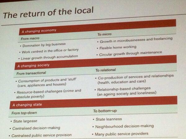 @theRSAorg talks about the return of the #local and stronger local economies #futurepostoffice http://t.co/c6DrPY9Tkr
