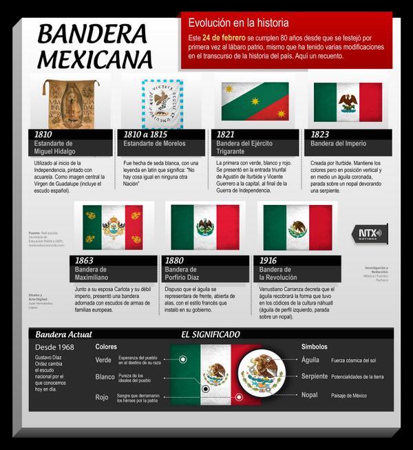 historia de la bandera mexicana