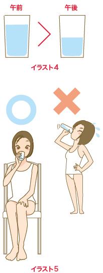 test ツイッターメディア - ✖むくみ・セルライト!水分の一気飲みは下半身太りの大きな原因! ★水の正しい飲み方★ ・水分は午後よりは午前中に多く摂る ・水分は一気に飲まずちびちび飲む ・常温よりも温かいもの ・スポーツドリンクは糖分を多く含むので注意   ☆彡 https://t.co/KreUsHJYMT