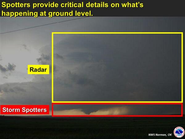 Why we need spotters, the radar can only see so much! #ounspot #okwx http://t.co/8xTsBE8VlV