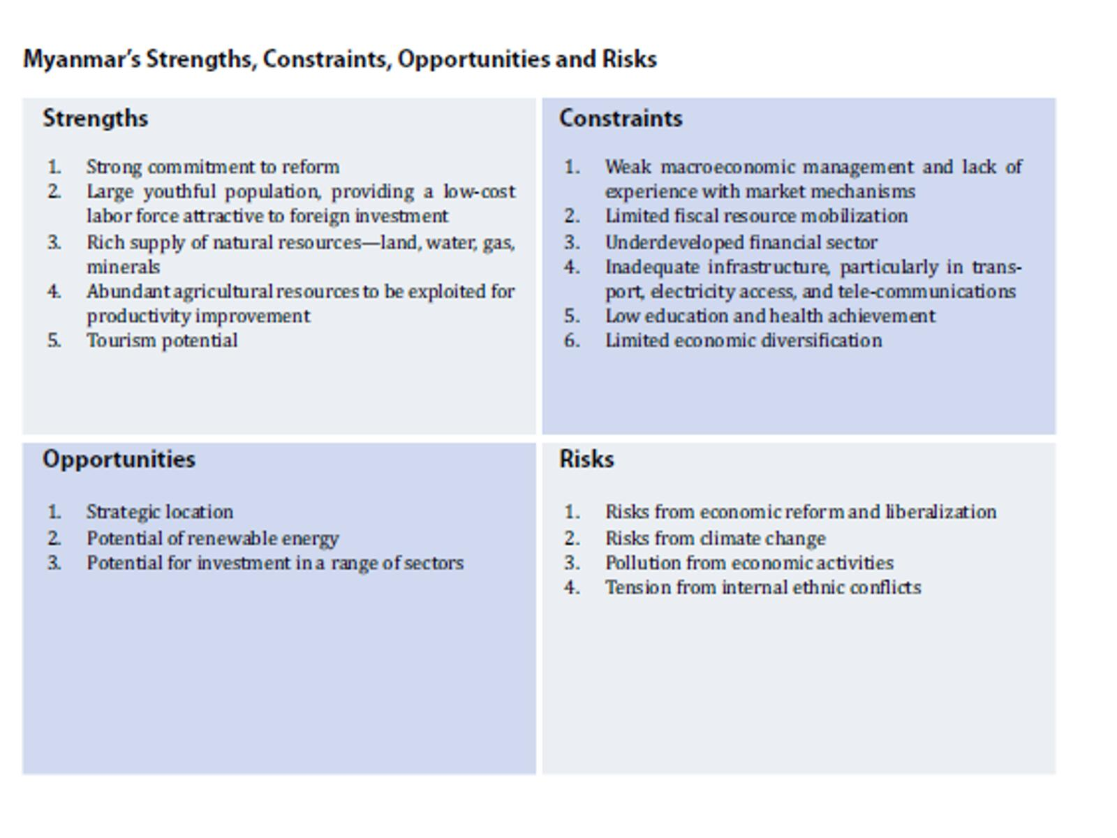 swot analysis of sonali bank Free essays on swot analysis of city bank for students use our papers to help you with yours 1  financial performance analysis of sonali bank limited .