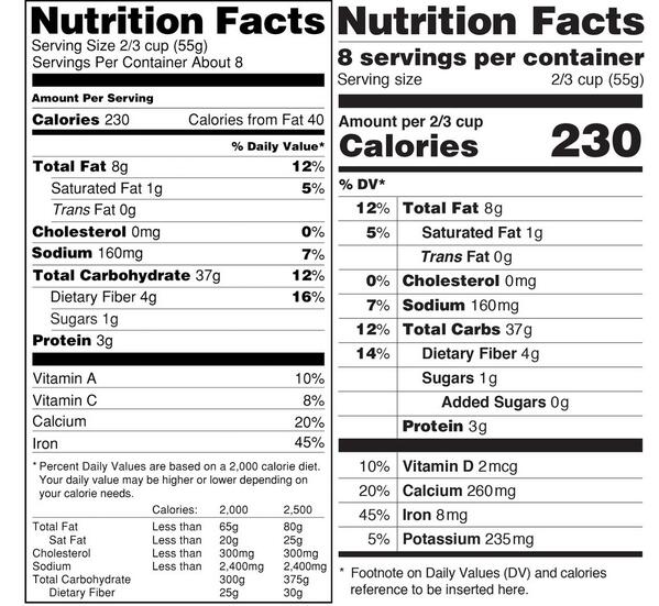 The new proposed nutrition label design - such a small bit of work, with such big importance. http://t.co/irWcZwCp8L http://t.co/1SKt0AcZt1