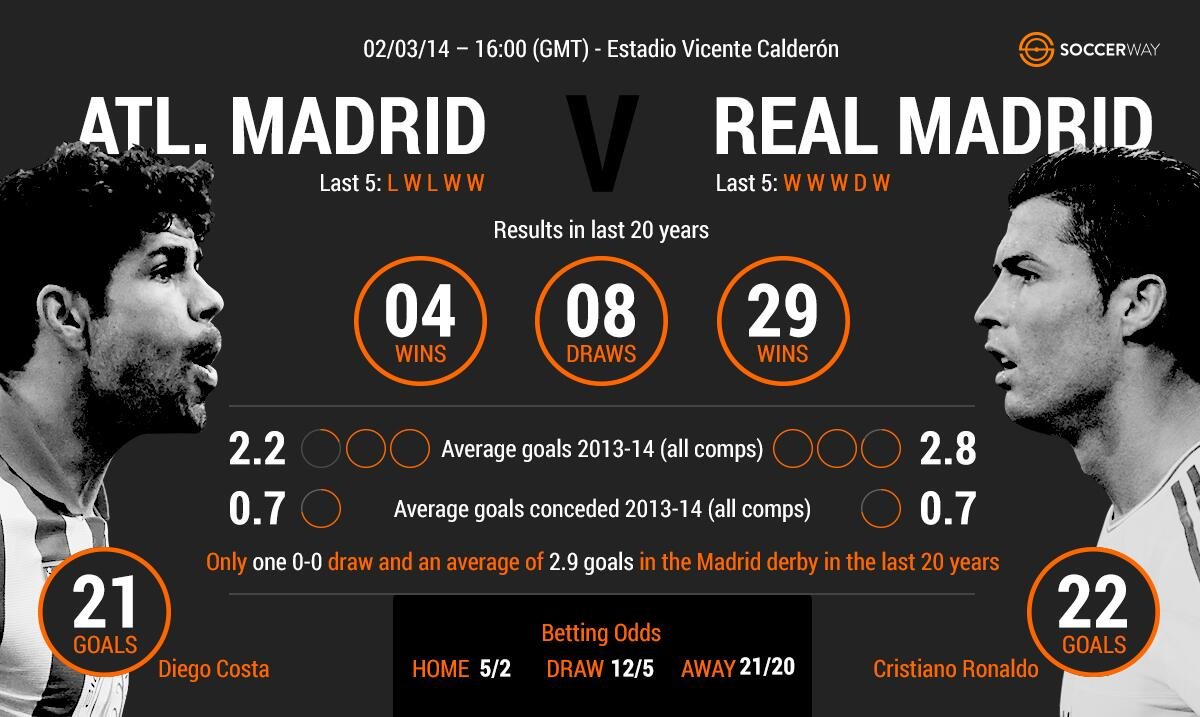 Soccerway (@soccerway) | Twitter