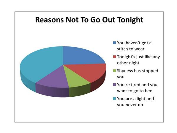 reasons tonight