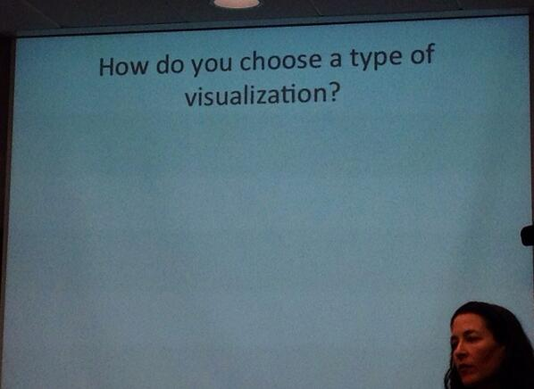 This is the primary question people have for #sciodataviz http://t.co/ZKDVuvapHL