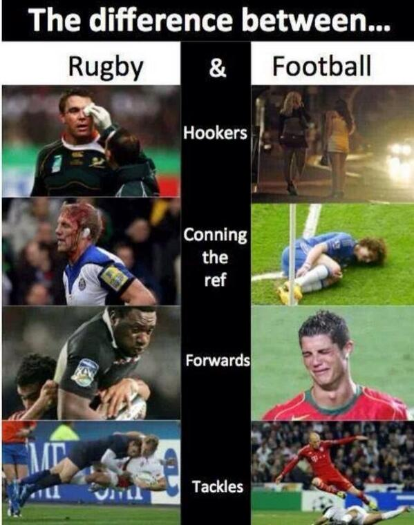 What's the Difference Between American Football and Rugby?