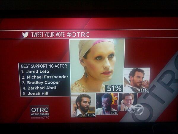 Yes! Look whose winning! Everyone tweet #OTRC Best Supporting Actor Jared Leto to vote! :) http://t.co/dRVv5dxwZ8