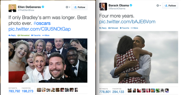 The moment @TheEllenShow passed @BarackObama for the most popular tweet of all time #Oscars #twitter http://t.co/AIOZVwlhW8