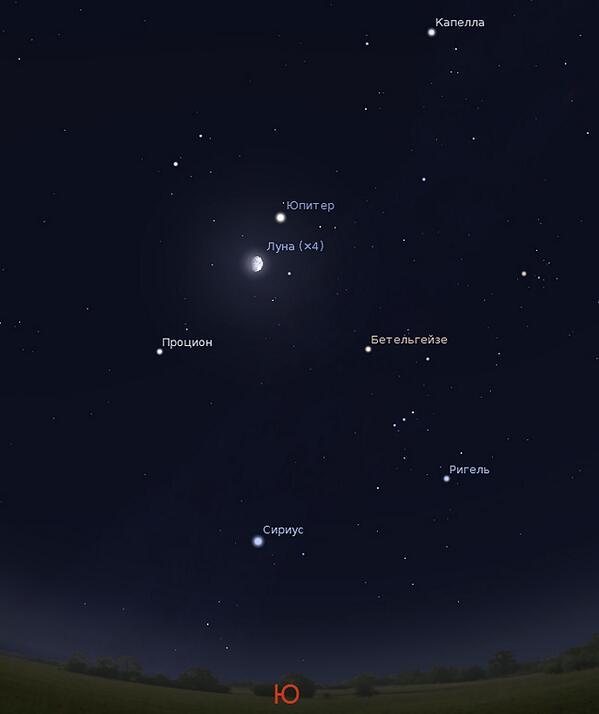 расположение планет на звездном небе фото есть