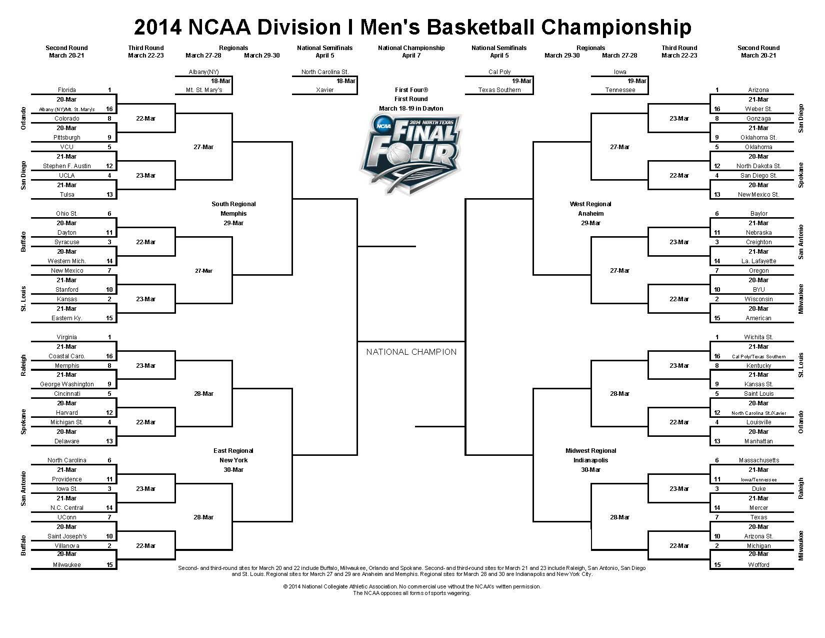 "NCAA March Madness on Twitter: ""Here it is in all its ..."