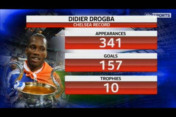 Betting tips for Didier Drogbas return to Chelsea with Galatasaray (10/1 to be first goalscorer, 4/1 to score anytime)