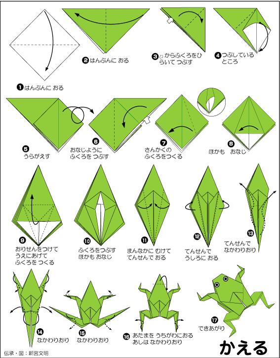 折り紙 カエル の 作り方
