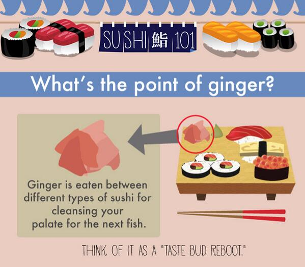 #SUSHI101 What's the point of ginger? http://t.co/nePsKMeFpz