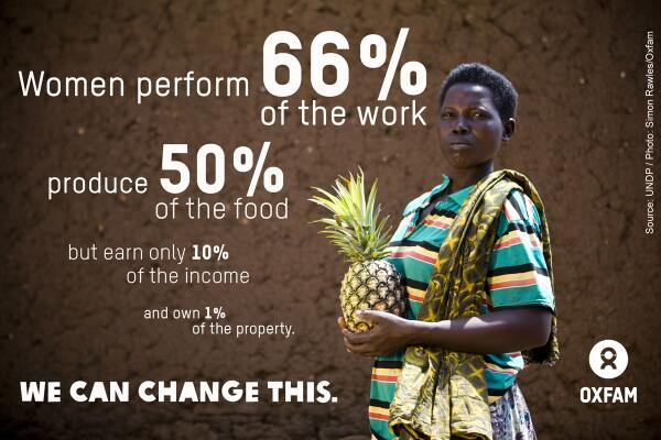 Women perform 66% of the work, produce 50% of the food, but earn only 10% of the income & own 1% of the property #IWD http://t.co/r9M4ShlUjf