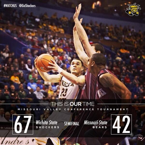 #WATCHUS WIN! Wichita State-67, Missouri State-42; 33-0 Shockers take #ArchMadness semifinal in STL. http://t.co/4YVFFgkfks