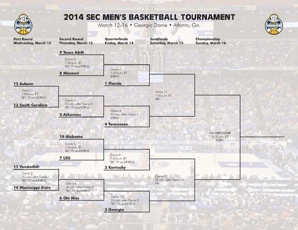 2014 SEC Men's Basketball Tournament Bracket http://t.co/SzLhqjWSGd