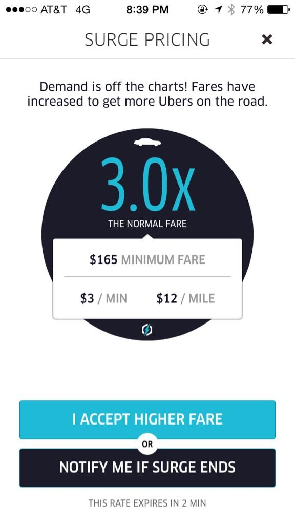 This is the #uber situation at #sxsw while it rains to go for a 5 min drive. http://t.co/BLxyv3AYz6
