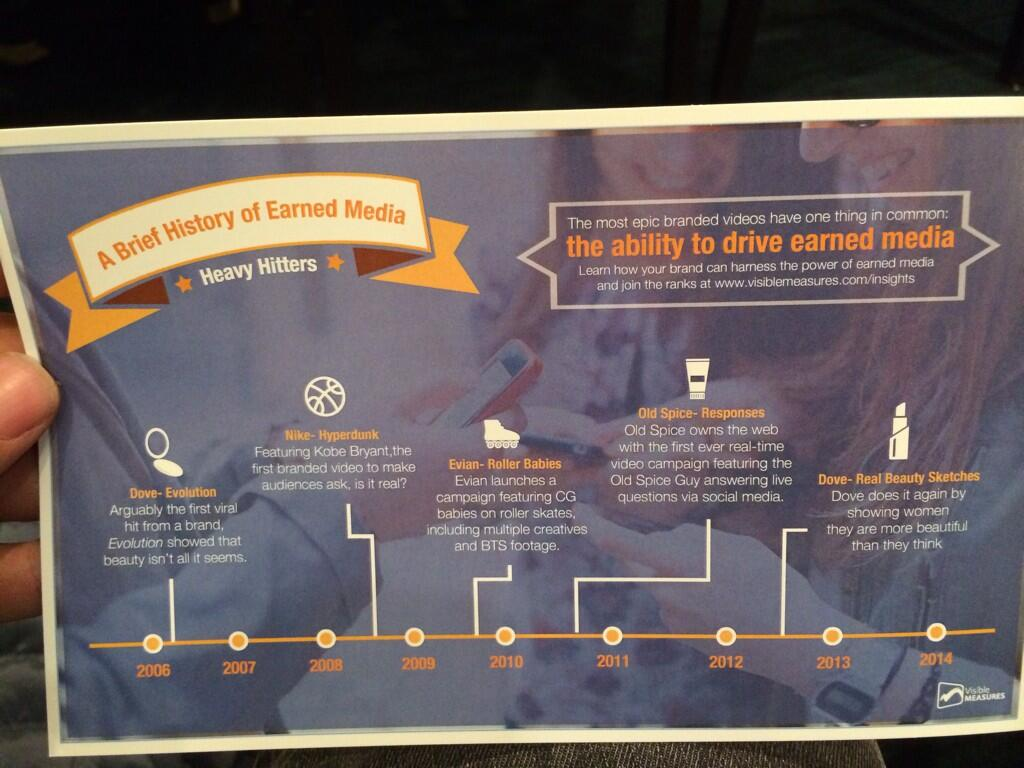 RT @Viral_Spiral: A brief history of earned media from @Digitas @babashetty @katesirkin @Global_SMG #SXSW2014 #sxswinteractive http://t.co/…