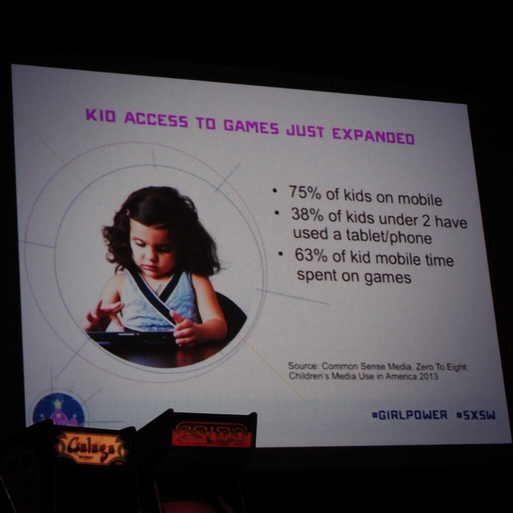 Twitter / tmonhollon: Wow: 75% of kids are on mobile. ...