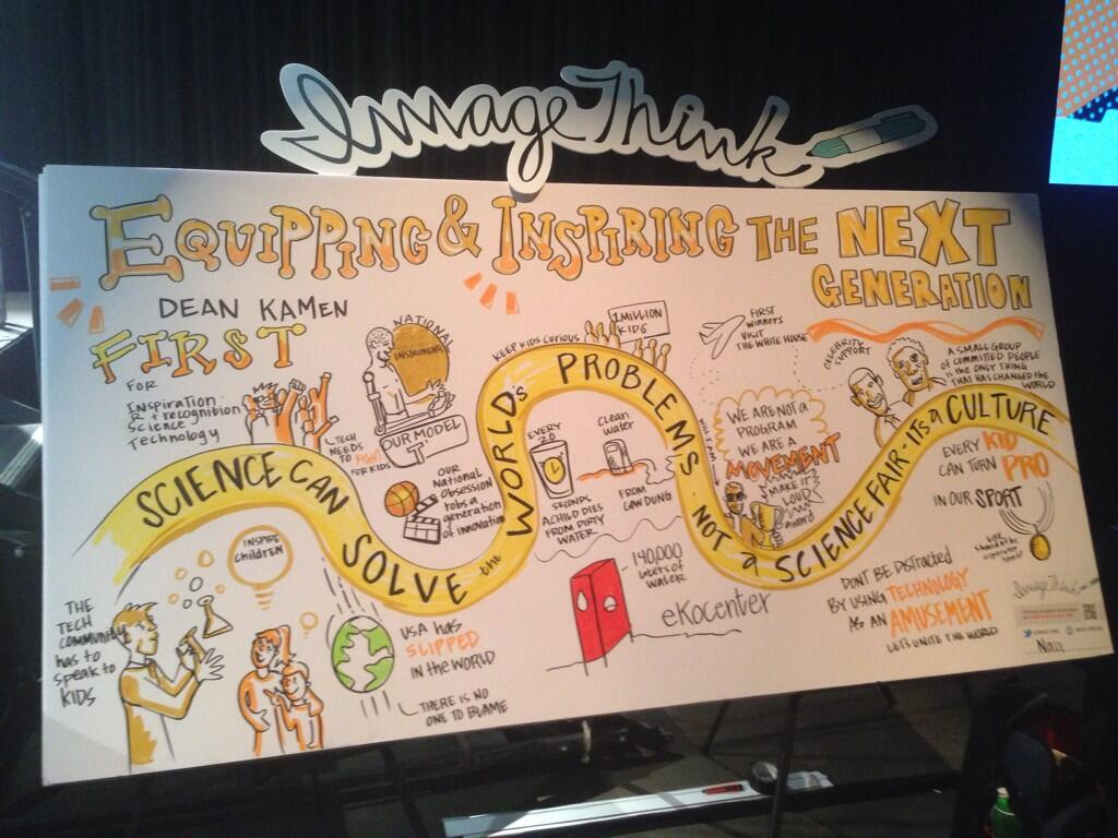 RT @gcandreani: Visual notetaking at its best via @ImageThink @sxsw #southxmrm http://t.co/qkmWOx7Shf