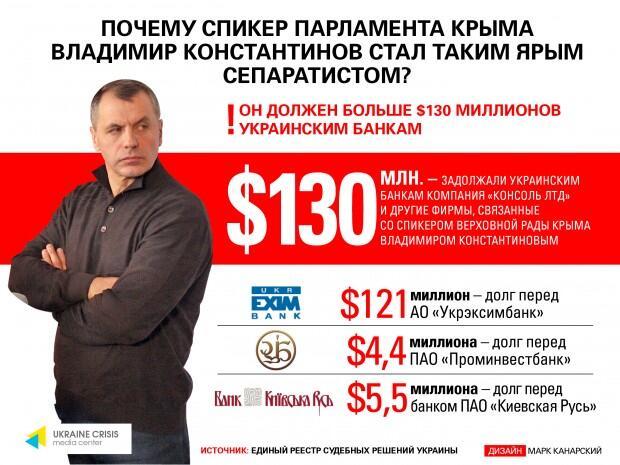 В Симферополе отключили и цифровое вещание украинских каналов - Цензор.НЕТ 8502