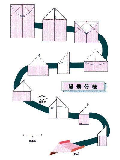 ハート 折り紙 紙飛行機 ギネス 折り方 : divulgando.net