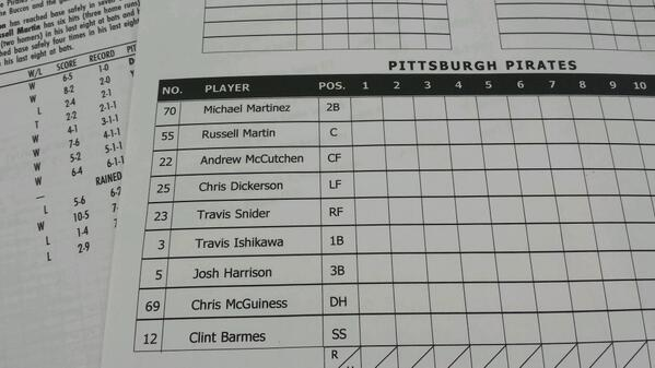 Pittsburgh #pirates starting lineup today vs. Baltimore #bradenton #SpringTraining http://t.co/ZYsegSJuNA
