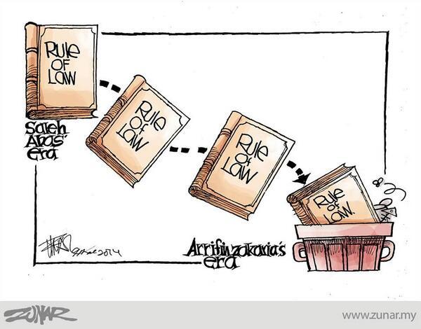 Economics for