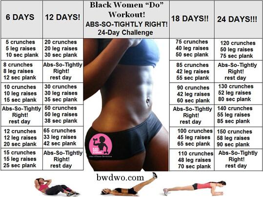 Girl Abs Fitness Image Gallery
