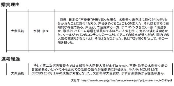 水樹奈々さんが、平成25年度(第64回)芸術選奨 文部科学大臣新人賞を受賞! http://t.co/peMKsodeTi
