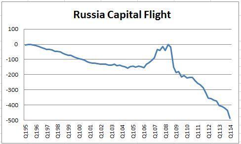 Russian Economy General News: #1 - Page 37 BinXJb-CIAI51l3