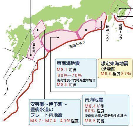 伊予灘プレートって、南海トラフに接するプレートのすぐそば!!この地震でできたひずみが怖い http://t.co/wLwWbr9z21