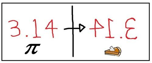Happy Pi Day! @globeandmail has curated some of the best pi puns and interesting images here: http://t.co/9bLbbMLc3f http://t.co/mnMh2s3drn
